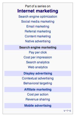 internet-marketing-outline